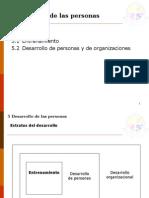 Capitulo 5 Desarrollo de Las Personas