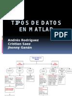 tipos de datos matlab
