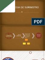 LUCIA ESTRATEGIA DE SUMINISTROS.pptx