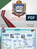 Mapa Conceptual Estructurasmetalicas