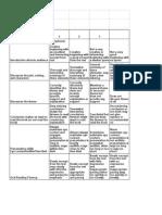 book talk rubric - sheet1