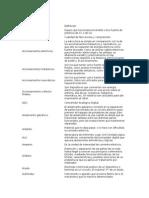 Glosario de Términos PLC