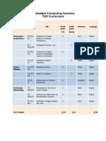 TUK_core_program.pdf