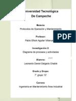 Diagramas de Procedimientos