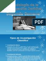 metodología de la investigación jurídica 2