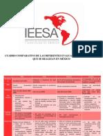 Cuadro_comparativo_de_las_diferentes_evaluaciones_educativas_que_se_realizan_en_Mexico.pdf