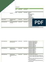 Project Time persiapan akreditasi.pdf