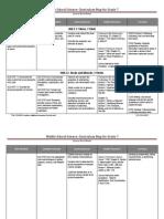 curriculum map7q2