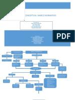 Mapa Conceptual de las NIIF