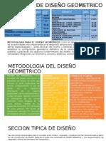 Parametros de Diseñoparametros de  Geometrico