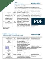 jade farrar 30103457 assessment task 2 - unit plan