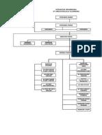 Struktur Organisasi Rev 1r