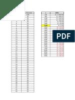 Ejercicios Capitulo 6 v2.0 Versión Excel 2003