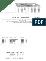 Wk6-sheets15