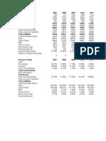 fin3320-excelproj-fa15-islgalsat forecast
