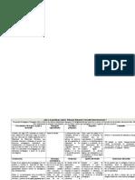 pedagogadialoganteyelmodelointerestructurante
