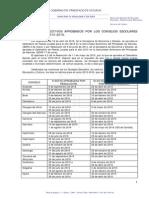 Días No Lectivos Aprobados Por Los Consejos Escolares Para El Curso 2015-2016 (PDF)