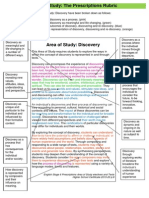 breaking down the discovery rubric