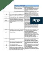 Cronologia Oriente 300-1472
