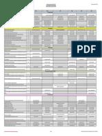Calendrier Concours Et Examens 2013-2018 FNCDG Novembre 2014
