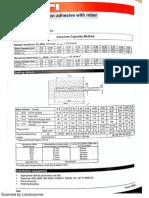 Hilti Method (Scanned)