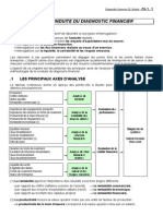 DF1 Conduite Diagnostic
