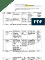 Ok8º Nb8 03 Planificacion Mensual Octavo Básico Lenguaje y Comunicación Mes de Marzo 2015