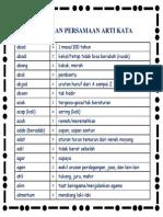 Kumpulan Persamaan Arti Kata Bahasa Indonesia