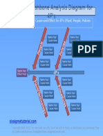 Six Sigma Fishbone Analysis Diagram 4Ps Template
