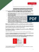 Informe Mujeres Con Responsabilidades Familiares No Compartidas- Fundación Adecco