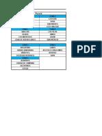 Fixture Seven URBA 2015