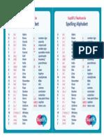 SupEfl Spelling Alphabet En