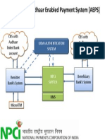 A Eps Architecture