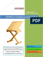 Supply Chain of Drawing Boards