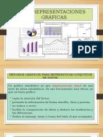 1.4. Representaciones Graficas