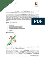 Electroiman electromagnetismo
