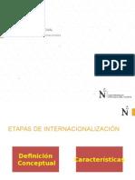 Selección de Mercados InternSelección de Mercados Internacionaleacionales
