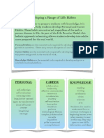 Habits Personal Careers Knowledge