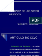 Ineficacia Actos Jurídicos