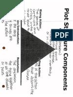 plot structure notes
