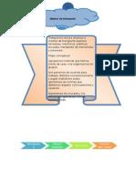 Practicainformatica