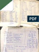 Notes on Sri Vidya - Found at Ram Shaiva Trika Ashram Fatehkadal