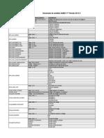 SB11-2013-2-Diccionario_de_variables-V1-0