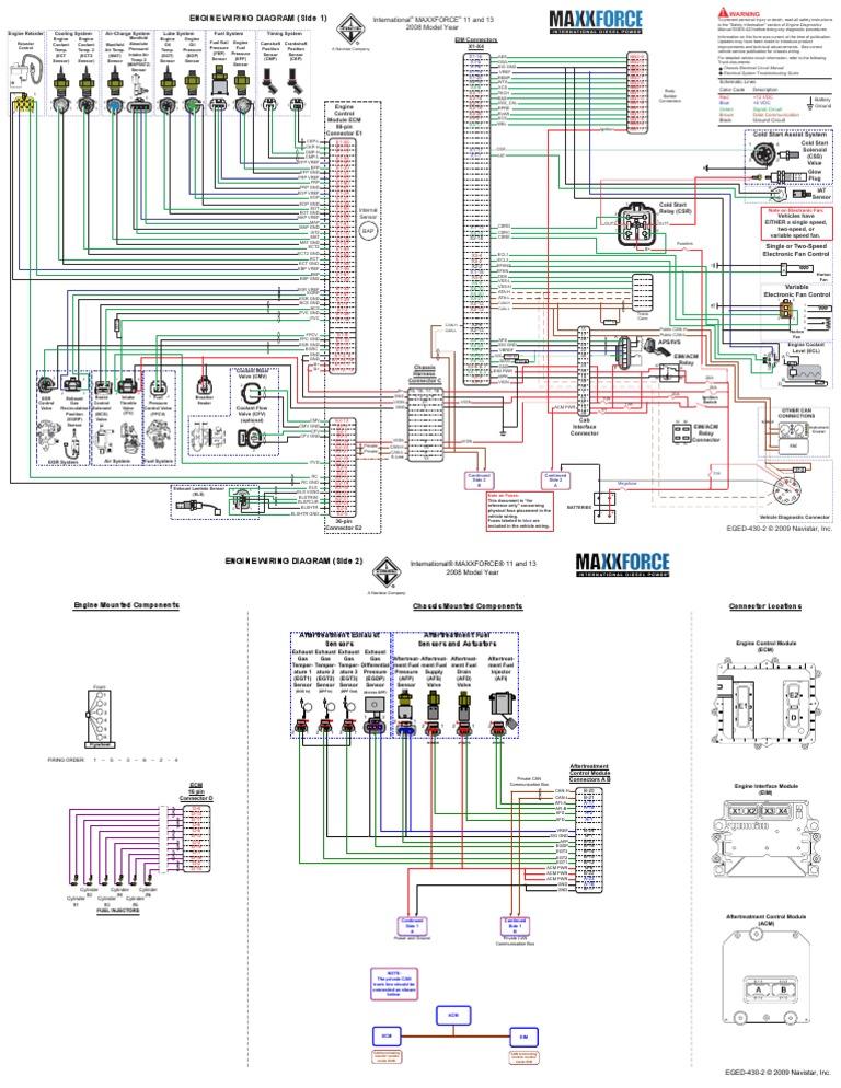 Maxxforce 11 y 13 | Propulsion | Systems Engineering