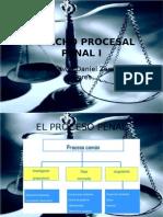 Derecho Procesal Penal I - Concepto, Fines y Principios