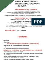 DIAPOSITIVAS DE PROCEDIMIENTO ADMINISTRATIVO.pptx