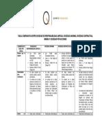 Paralelo_SRL_SA_SCM_SpA.pdf