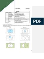 ib math studies unit 3 review notes