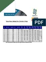 Tabla Conversion de Pesos y Medidas Lamina de Acero