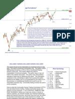 S&P 500 Brief Update 18 Mar 10